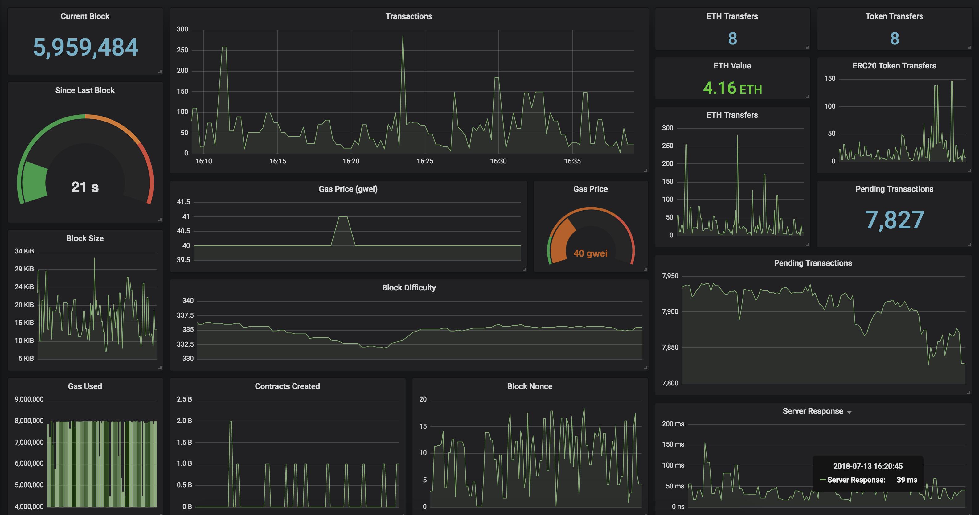 hunterlong/gethexporter   Docker Image   Docker Hub